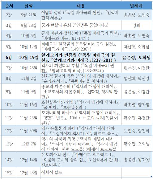 벤야민-발제순서(수정)6강.PNG