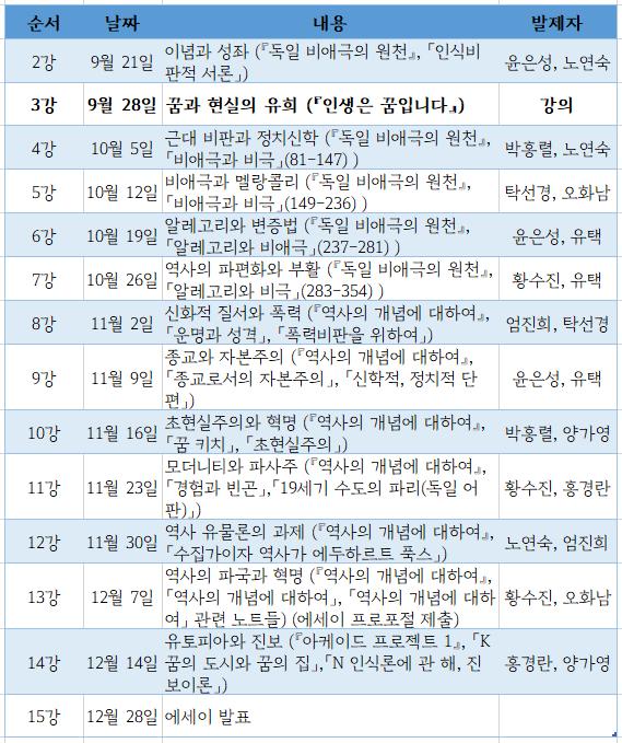 벤야민-발제순서(수정).PNG
