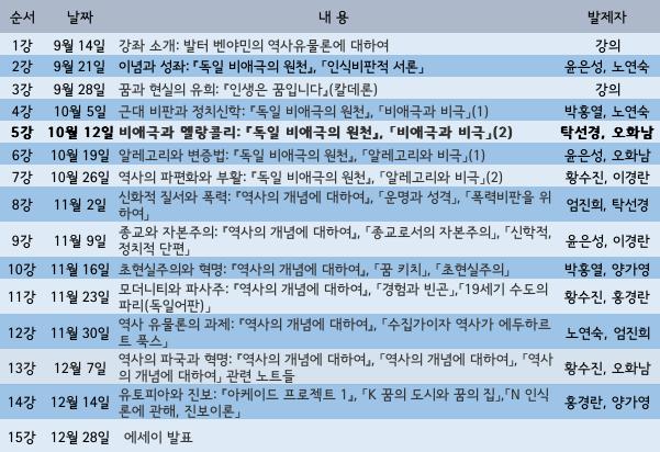 벤야민-발제순서(수정)2.png