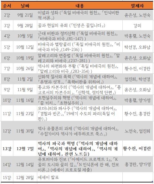 벤야민-발제순서13강.PNG