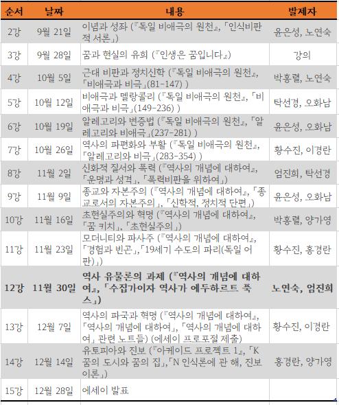 벤야민-발제순서12강.PNG
