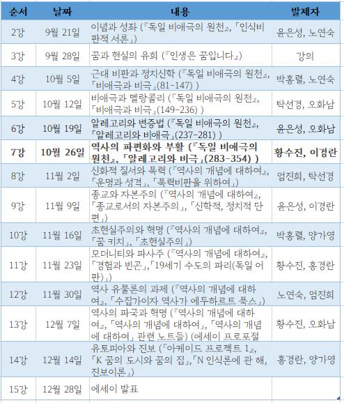 벤야민-발제순서(수정)7강.PNG