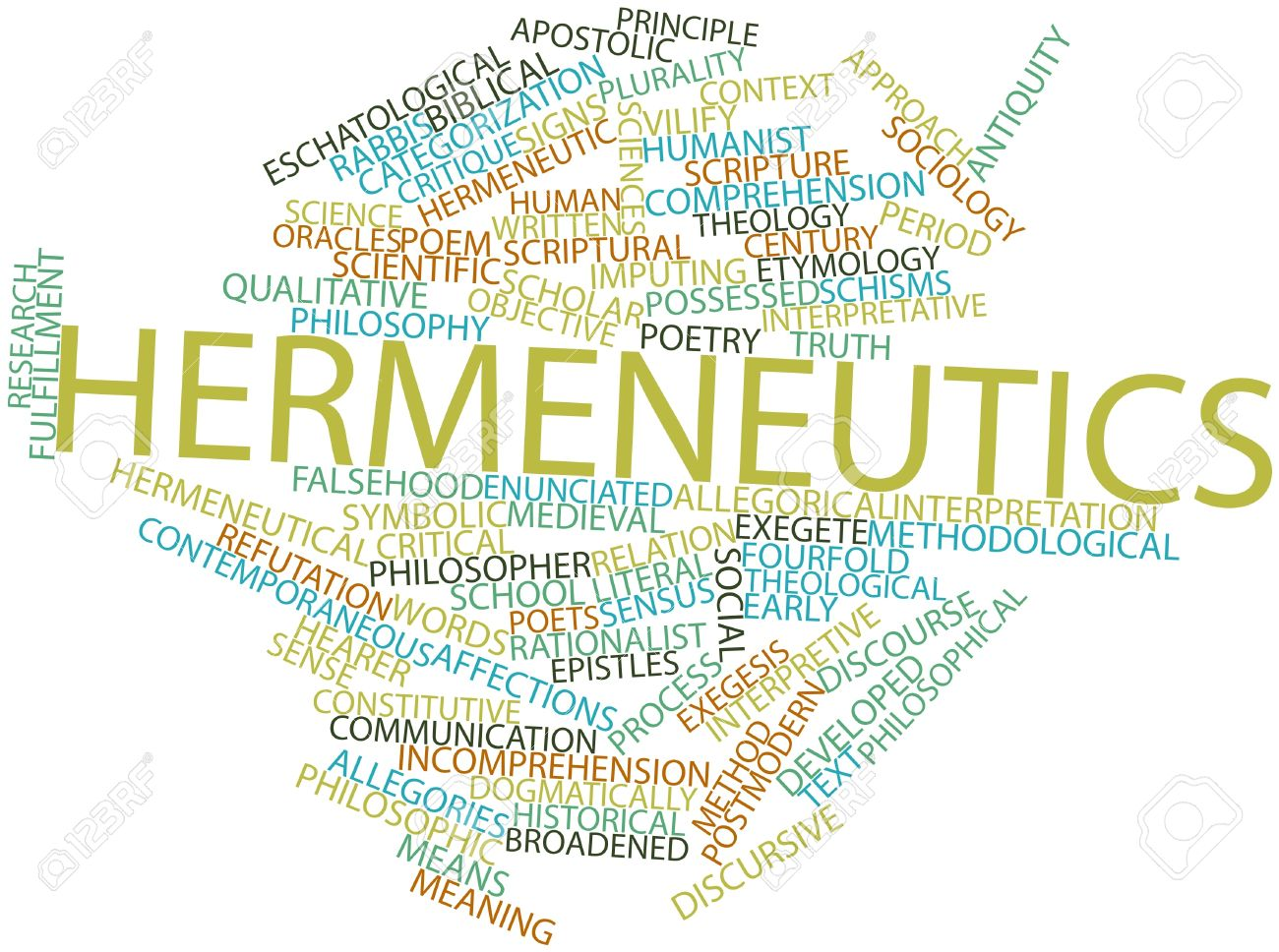 17197354-Abstract-word-cloud-for-Hermeneutics-with-related-tags-and-terms-Stock-Photo.jpg